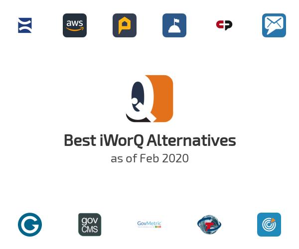 Best iWorQ Alternatives