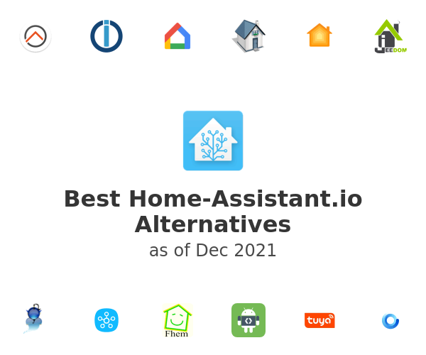 Best Home-Assistant.io Alternatives