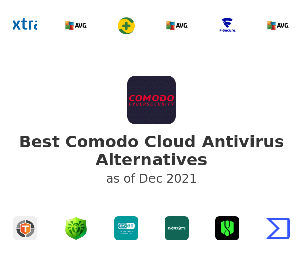 Best Comodo Cloud Antivirus Alternatives