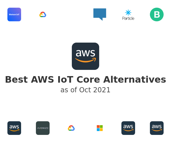 Best AWS IoT Core Alternatives