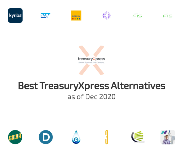 Best TreasuryXpress Alternatives