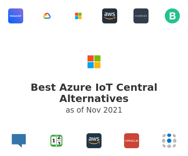 Best Azure IoT Central Alternatives