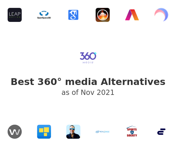 Best 360° media Alternatives