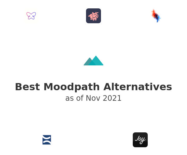 Best Moodpath Alternatives