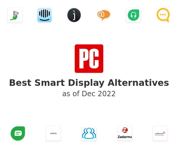 Best Smart Display Alternatives