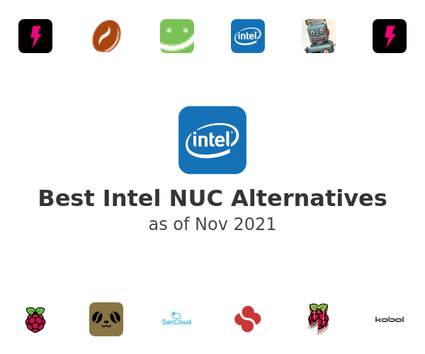 Best Intel NUC Alternatives