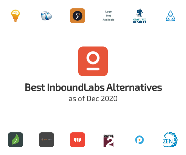 Best InboundLabs Alternatives