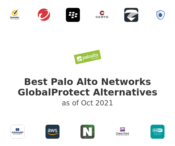 Best Palo Alto Networks GlobalProtect Alternatives