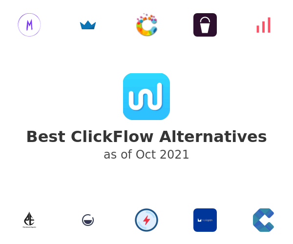 Best Content Decay by ClickFlow Alternatives