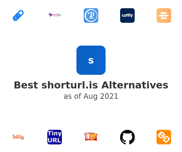 Best shorturl.is Alternatives