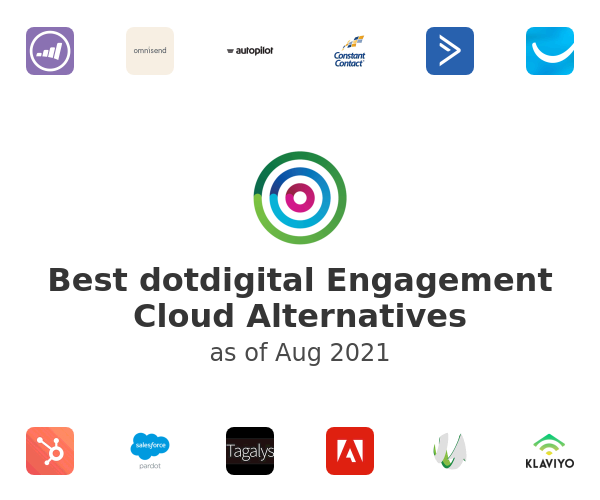 Best dotdigital Engagement Cloud Alternatives