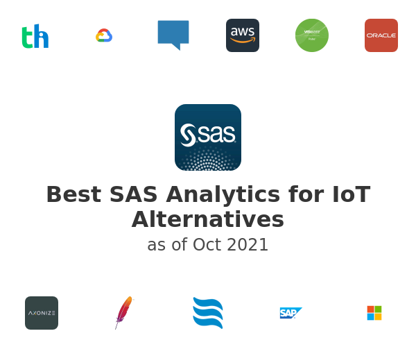 Best SAS Analytics for IoT Alternatives