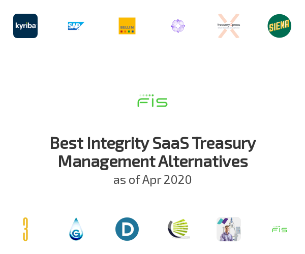 Best Integrity SaaS Treasury Management Alternatives