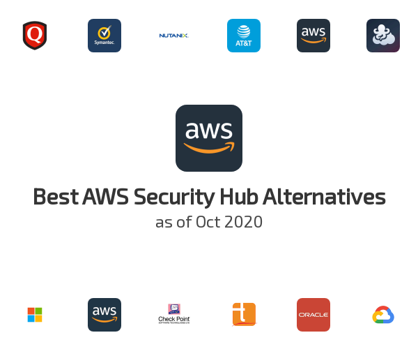 Best AWS Security Hub Alternatives