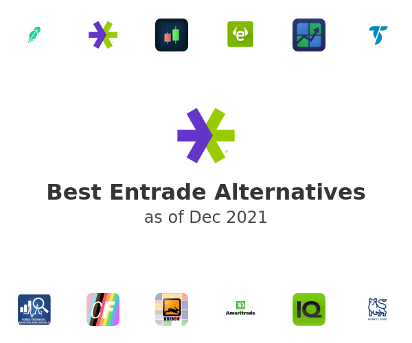 Best Entrade Alternatives