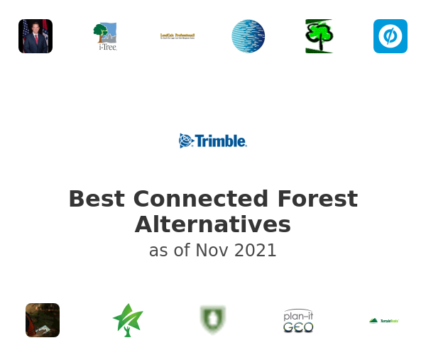 Best Connected Forest Alternatives