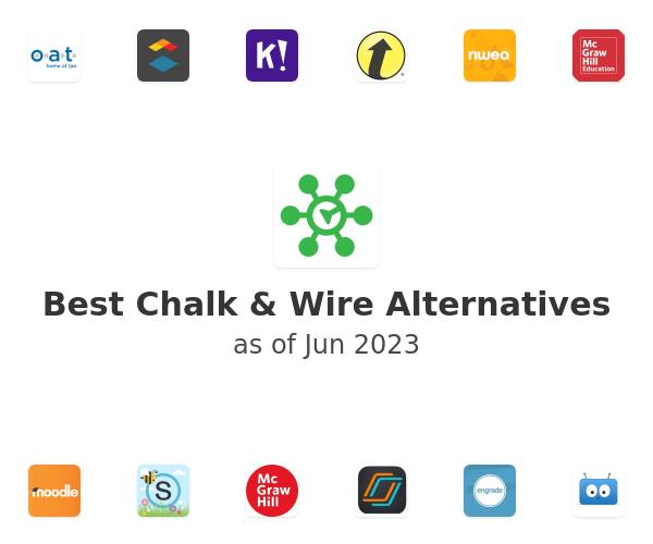 Best Chalk & Wire Alternatives
