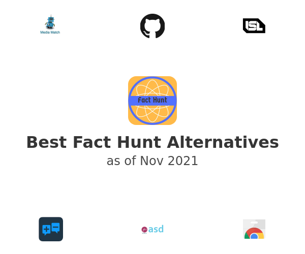 Best Fact Hunt Alternatives