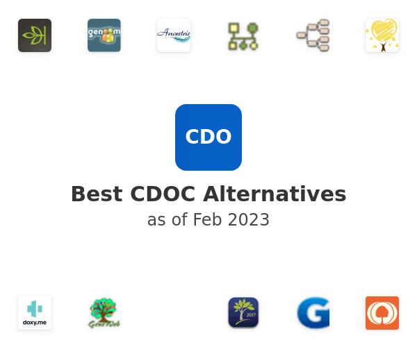 Best CDOC Alternatives