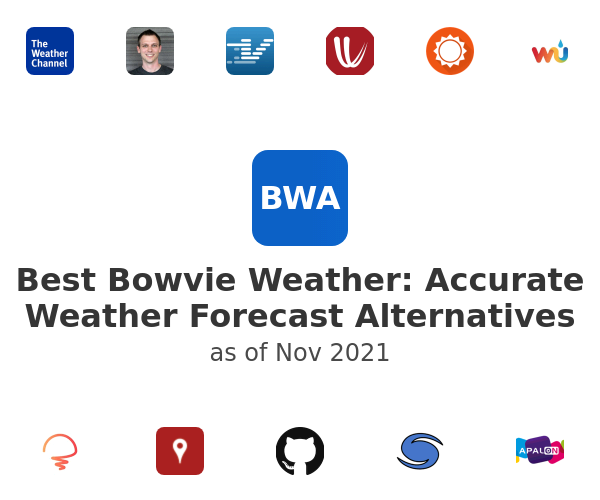 Best Bowvie Weather: Accurate Weather Forecast Alternatives