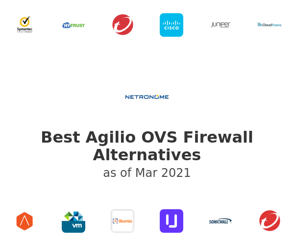 Best Agilio OVS Firewall Alternatives