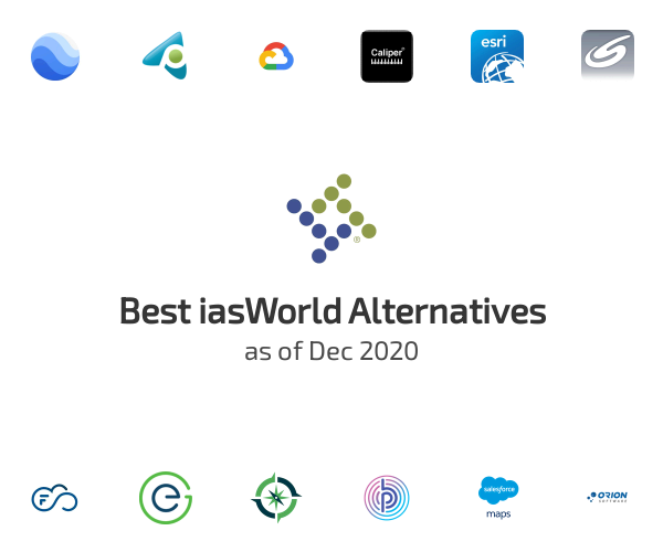 Best iasWorld Alternatives