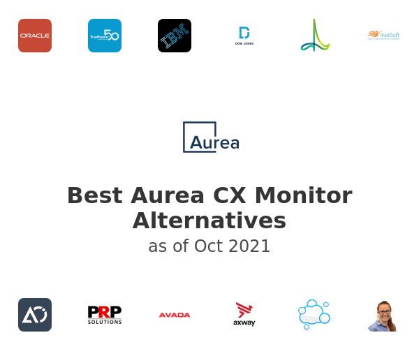 Best Aurea CX Monitor Alternatives