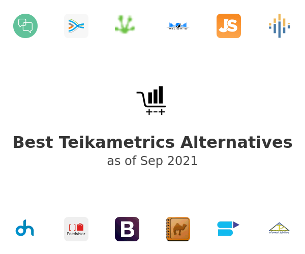 Best Teikametrics Alternatives