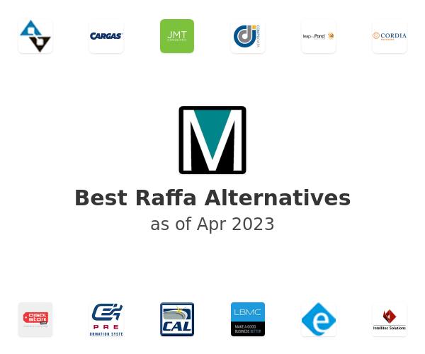 Best Raffa Alternatives