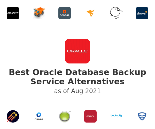Best Oracle Database Backup Service Alternatives