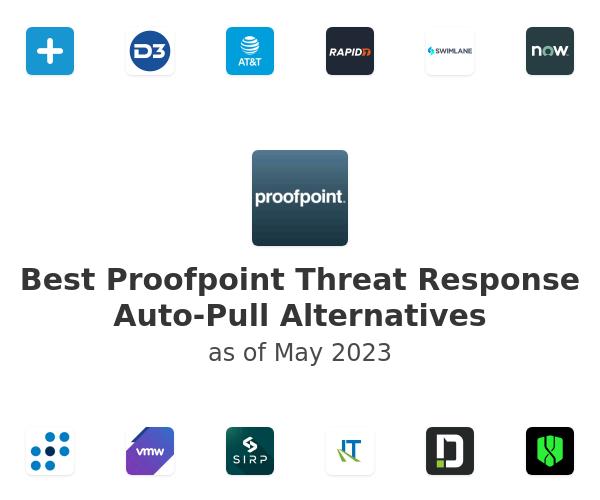 Best Proofpoint Threat Response Auto-Pull Alternatives