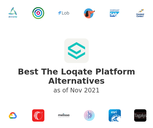 Best The Loqate Platform Alternatives