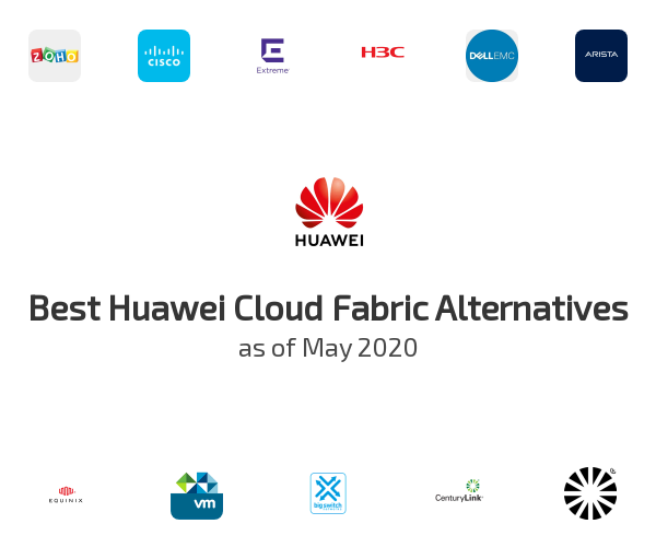 Best Huawei Cloud Fabric Alternatives