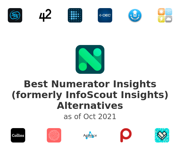 Best Numerator Insights (formerly InfoScout Insights) Alternatives