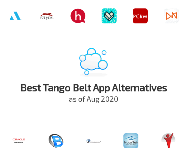 Best Tango Belt App Alternatives