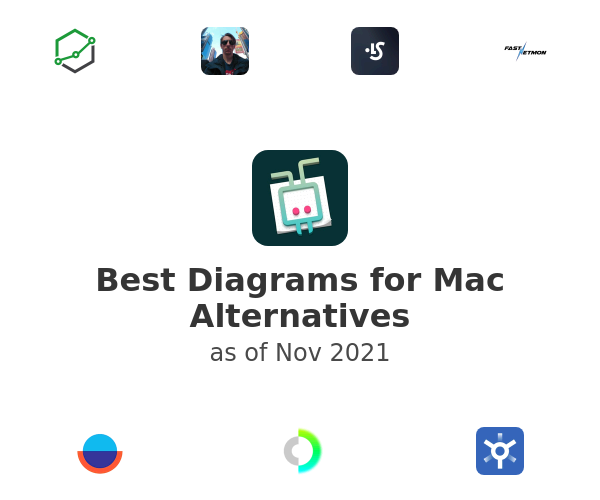 Best Diagrams for Mac Alternatives
