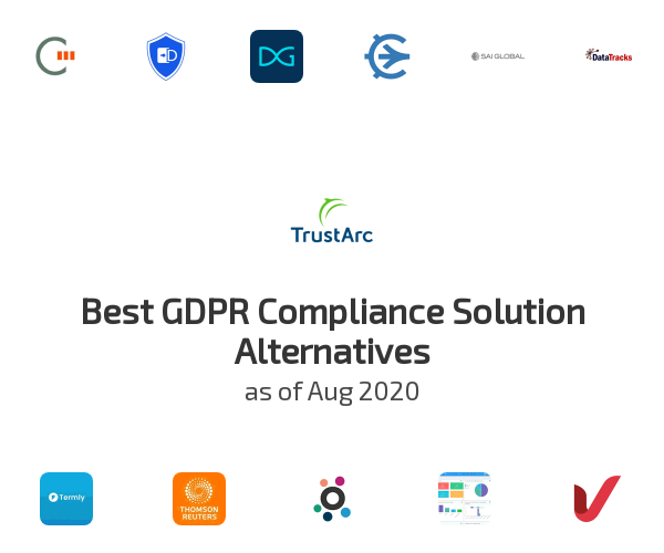 Best GDPR Compliance Solution Alternatives