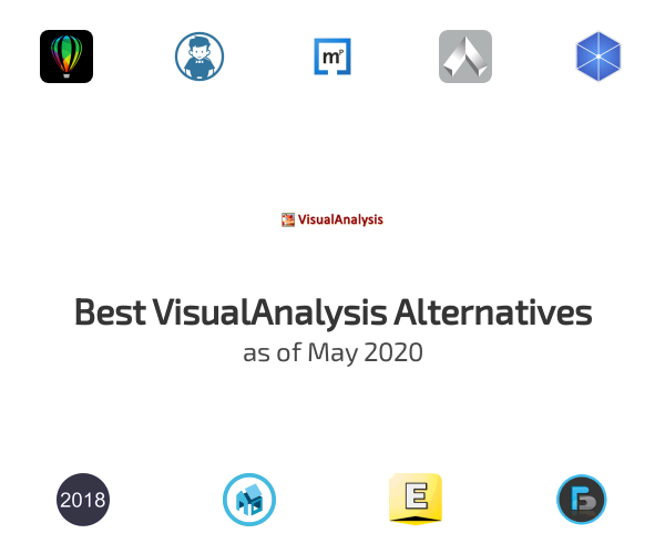 Best VisualAnalysis Alternatives