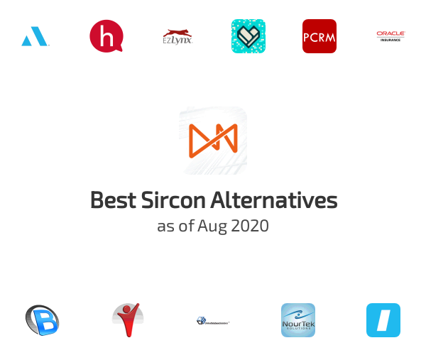 Best Sircon Alternatives