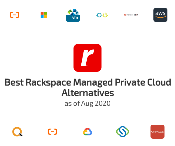 Best Rackspace Managed Private Cloud Alternatives
