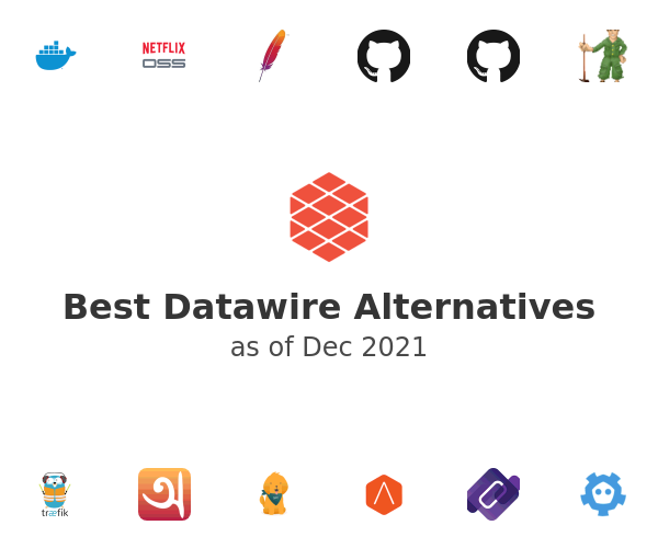Best Datawire Alternatives