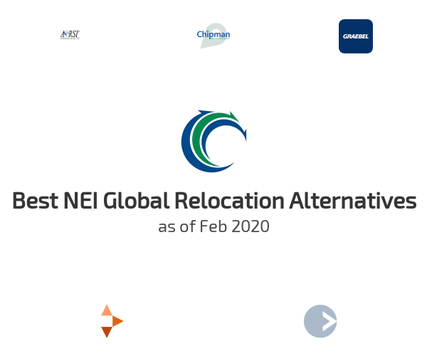 Best NEI Global Relocation Alternatives