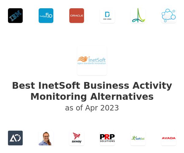 Best InetSoft Business Activity Monitoring Alternatives