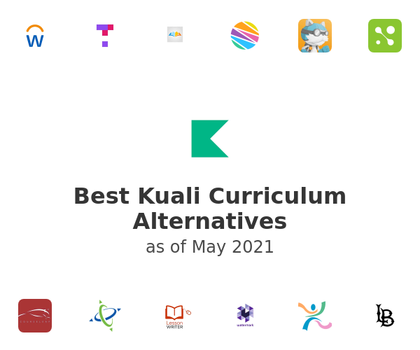 Best Kuali Curriculum Alternatives