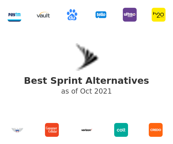 Best Sprint Alternatives
