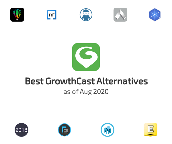 Best GrowthCast Alternatives