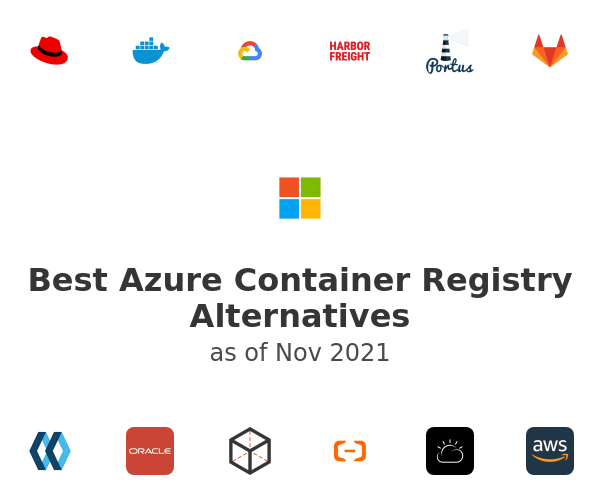 Best Azure Container Registry Alternatives