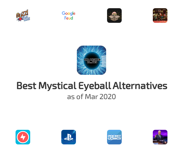 Best Mystical Eyeball Alternatives