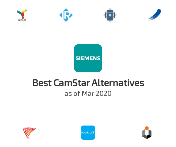 Best CamStar Alternatives