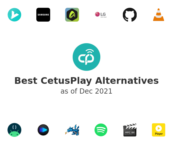 Best CetusPlay Alternatives